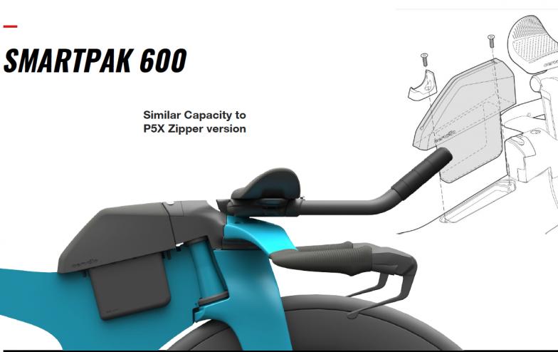 トップチューブにある「スマートパック600」。ストレージ類の名前はみな容量を表す。この場合は600cc