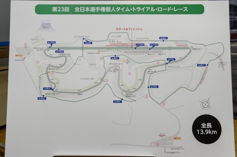タイムトライアルコース図。ホームストレートを1往復半する