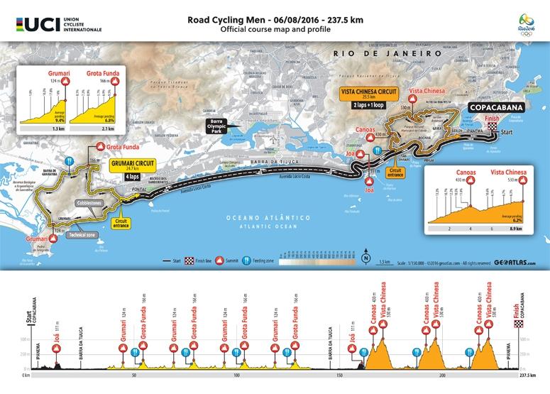 MAP : UCI