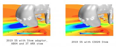 ライダーの後方でおきる空気抵抗(青色の部分)の幅が、専用ステムを使った場合のほうが狭い