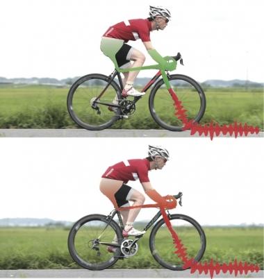 アクティブフォーク(写真上)は、ギャップを通過した際に発生する振動の収束時間が圧倒的に速く、路面が滑らかに感じられる