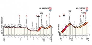 ゴールのフィロットラーノは故ミケーレ・スカルポーニのホームタウン(MAP : RCS Sport)