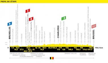 第1ステージのコースマップ。スタートのブリュッセルがフランス語、ゴールのブリュッセルがオランダ語で表記されているのがベルギーらしい(MAP : ASO)