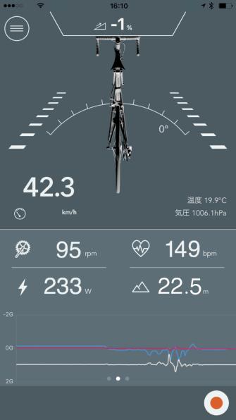 スマートフォンアプリ画面[RIDE-1](イメージ)