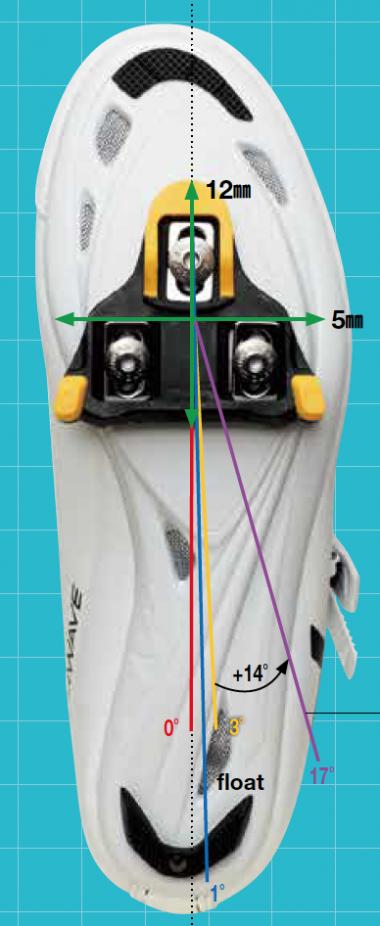 リリーススプリングテンション:mini 4.5kg〜max 8.3kg(ノーマル)※ライトアクションはmini3.0kg ~ max6.3kg