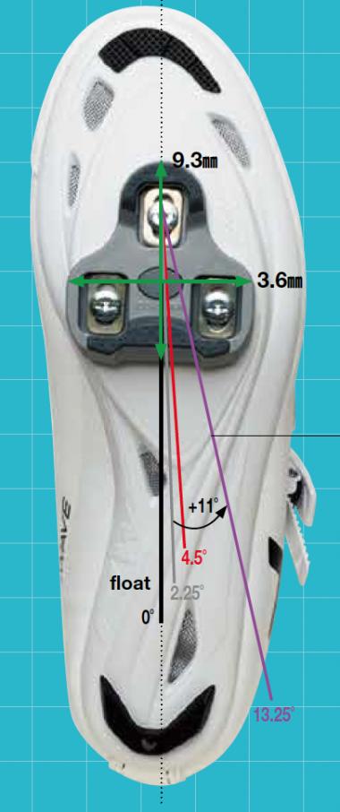 リリーススプリングテンション:mini 5.2kg〜max 7.2kg  ※ケオブレードカーボンの場合