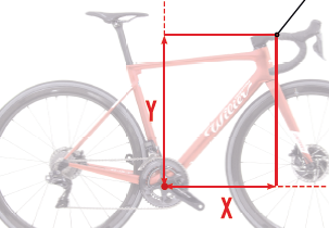 BBからハンドルとステムの接合位置までの距離をX、高さをYとするときのポイントを「ACCU-FIT」座標とする