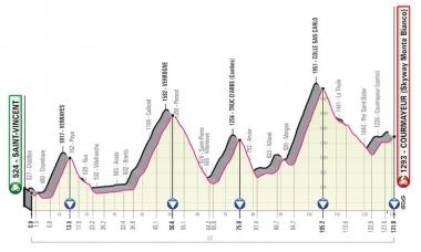 第14ステージのコースプロフィール (MAP : RCS Sport)