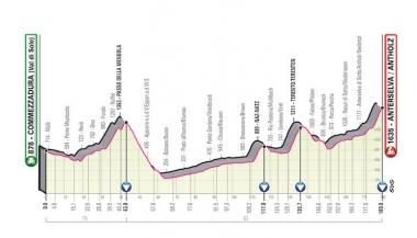 第17ステージのコースプロフィール (MAP : RCS Sport)