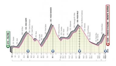 第20ステージのコースプロフィール (MAP : RCS Sport)