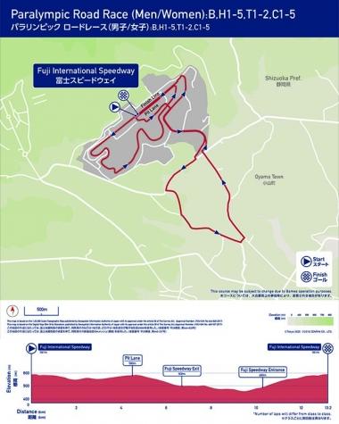 パラリンピックロードレース。オリンピックとちがって富士スピードウェイの周回は反時計回りに走る