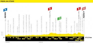 ●第4ステージのコースプロティール(MAP : ASO)