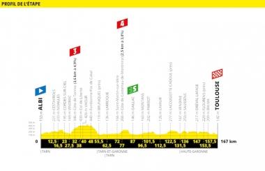 ●第11ステージのコースプロフィール(MAP : ASP)